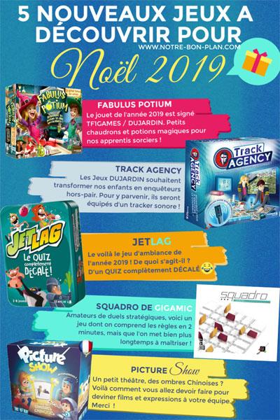 Selection meilleurs jeux de société de Noël 2019